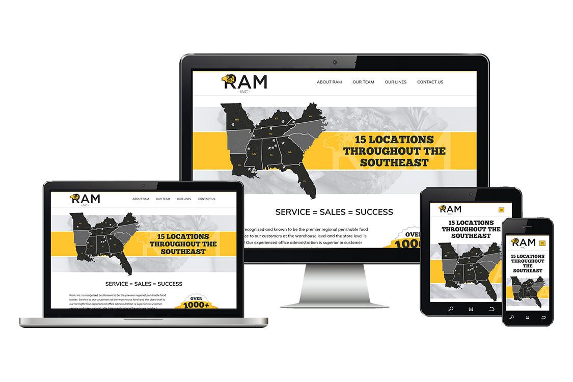 RAM, Inc.